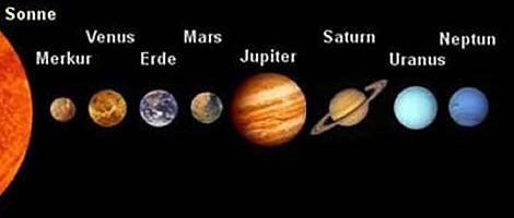 http://astrobiologie.blogger.de/static/antville/Astrobiologie/images/sonnensystem%20470.png